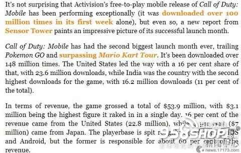 《使命召唤手游》首月下载量1.4亿 狂揽5390万美元
