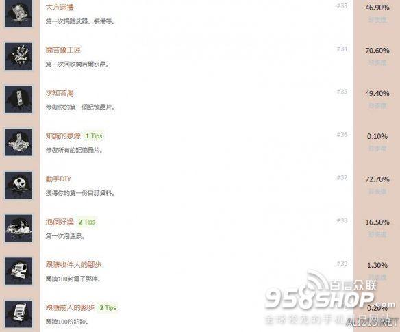 《死亡搁浅》中文全成就奖杯汇总表 成就奖杯有哪些?