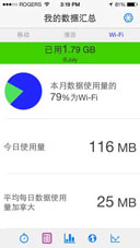我的流量管理 My Data Manager v4.3